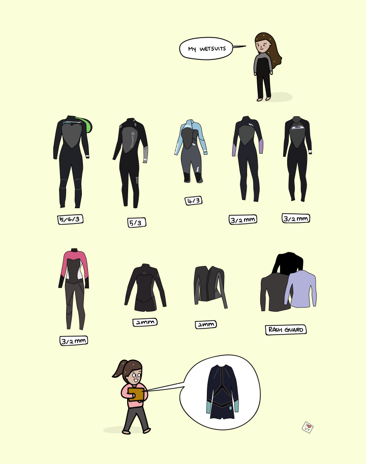mywetsuits